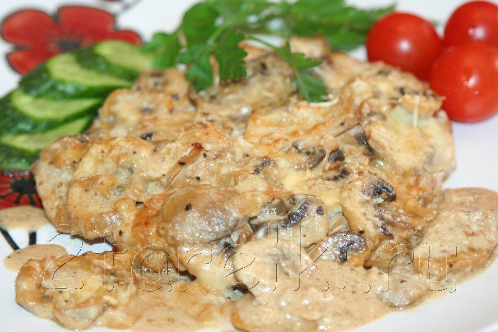 отбивные из филе индейки рецепты на сковороде